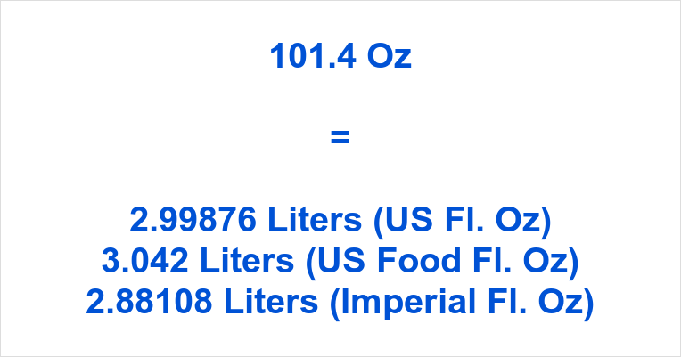 101.4 Oz to Liters