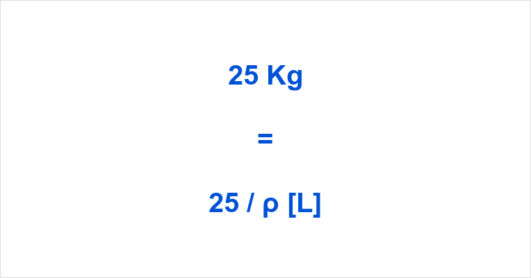25Kg to Liters